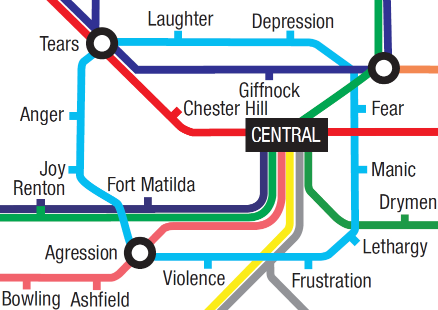 Emotional Route Map